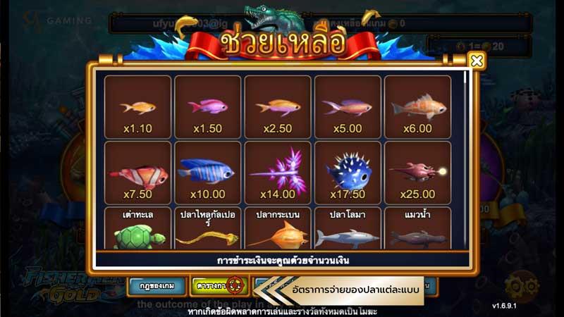 7.อัตราการจ่าย FISHERMEN-GOLD เกมยิงปลา Fish hunter